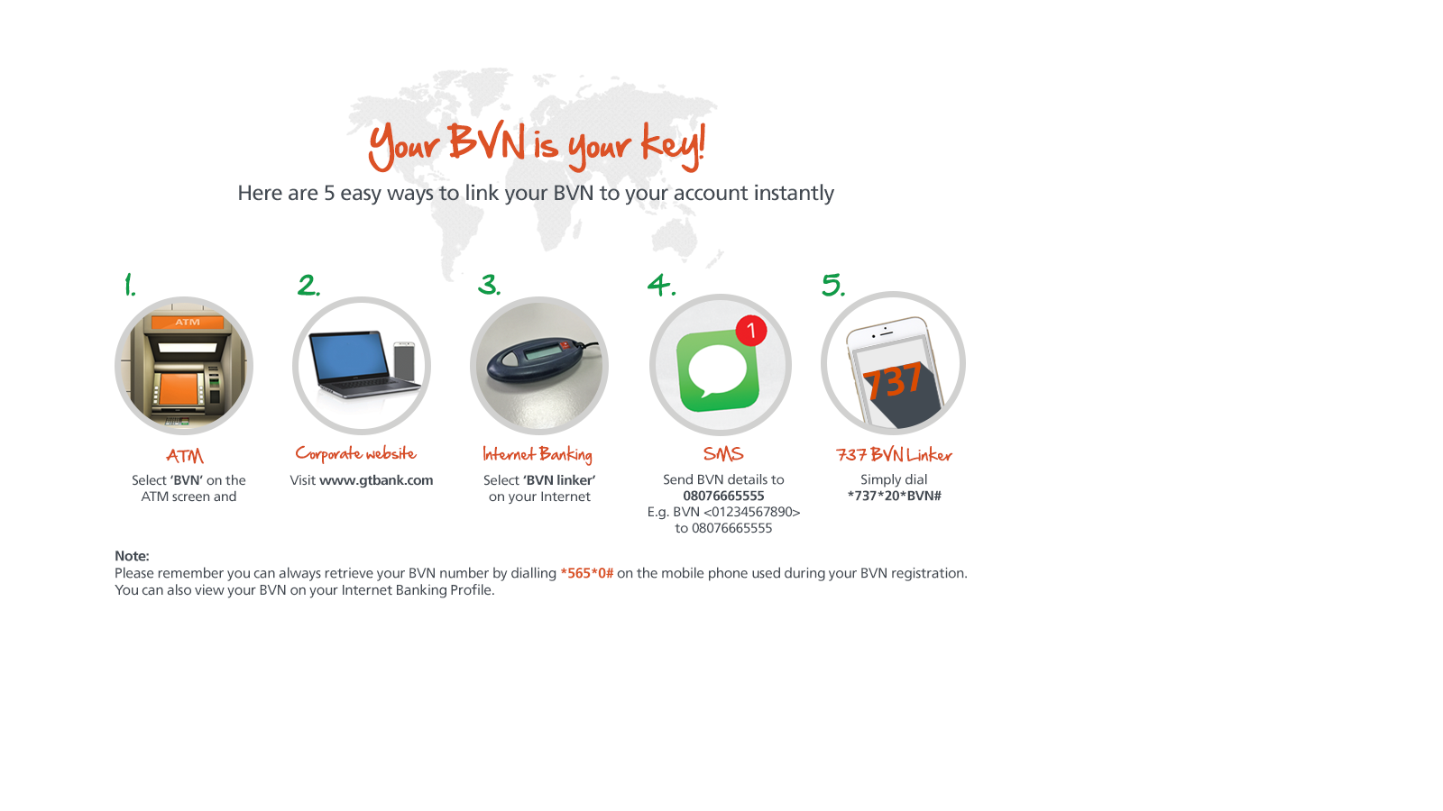 5 Ways to Link your BVN to your GTBank Account | GTBlog